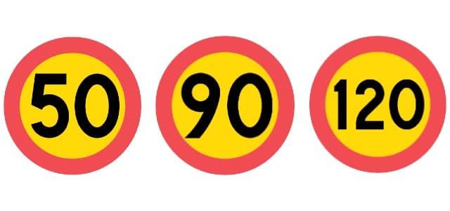 Svenska skyltar för hastighetsbegränsning